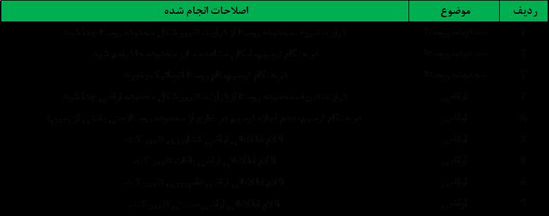 برنامه جدول زمانبندی سینام برای سایت بکوجا